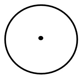 krug i točka
