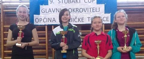 9. kup Stubaka